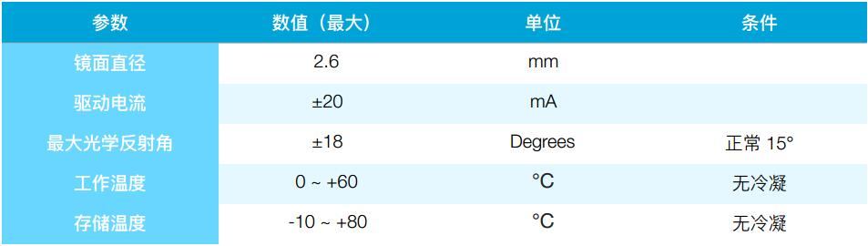 滨松MEMS微镜S12237-03P主要参数指标