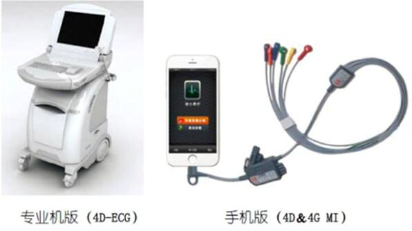 四维心电诊断产品(4D-ECG)