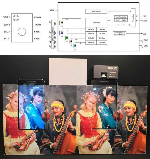颜色传感器TCS3430及其USB外插式Demo演示:右侧智能手机通过TCS3430感测环境光线颜色分布情况,自动调节屏幕色温,很好地与环境融为一体