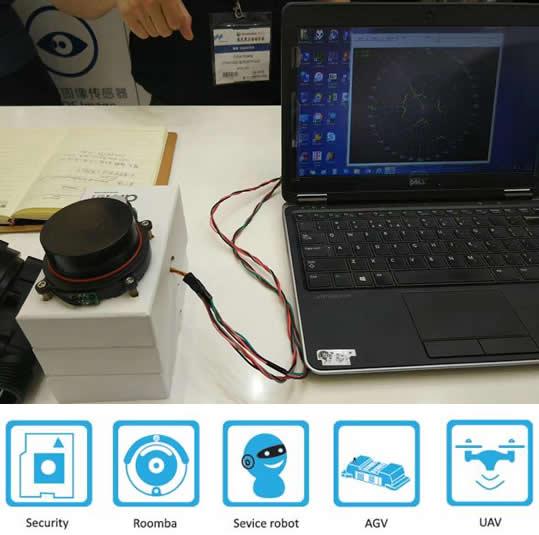 脉冲激光雷达(LiDAR)及应用领域