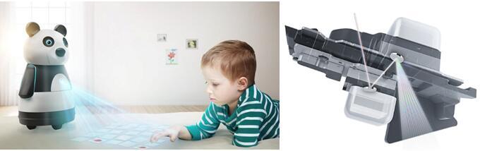 图4:交互式激光投影微型扫描仪图;5:双扫描镜投影仪