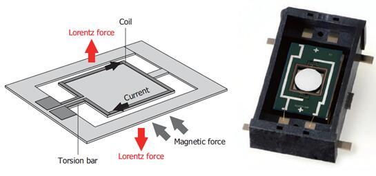单轴电磁驱动MEMS扫描镜