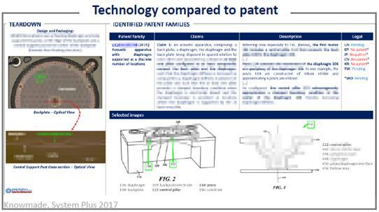技术与专利的对比分析