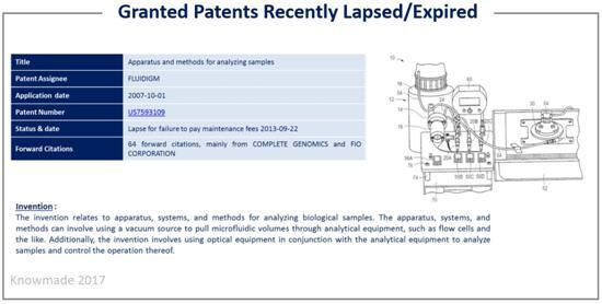 近期失效的授权专利