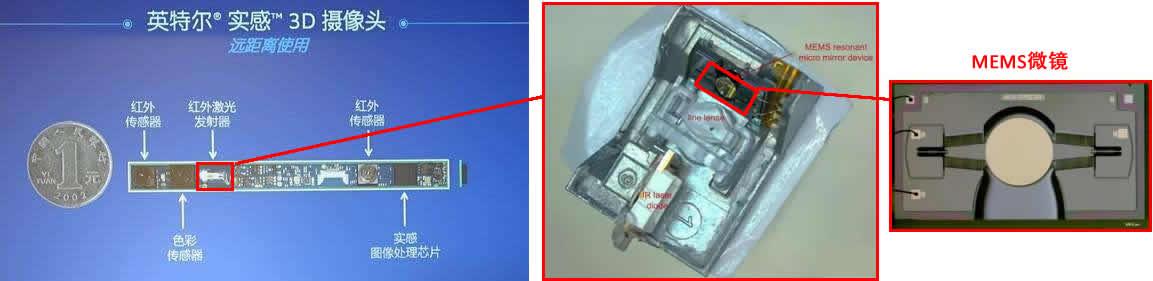 MEMS微镜在3D摄像头中的应用