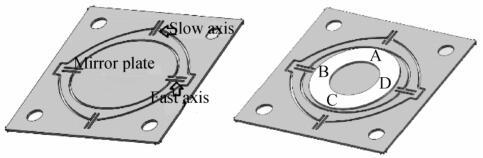 二维电磁驱动MEMS微镜示意图