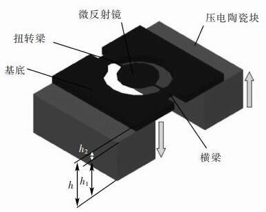 苏州纳米所研发的压电驱动MEMS微镜