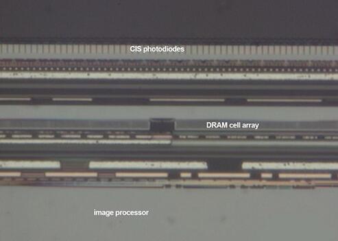 Sony三层堆叠式CMOS图像传感器的芯片横截面