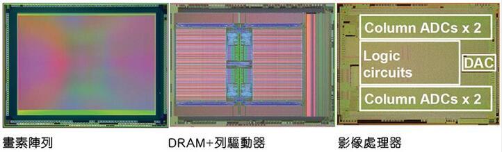Sony的原理图中显示CIS、DRAM与ISP三层堆叠
