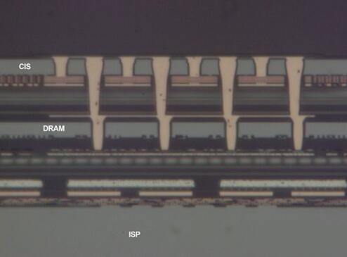 CIS/DRAM互连采用上一代BI-CIS的TSV形式?