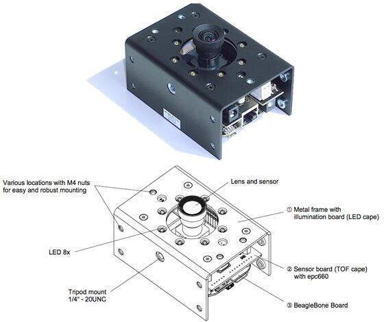 基于epc660传感器的评估套件