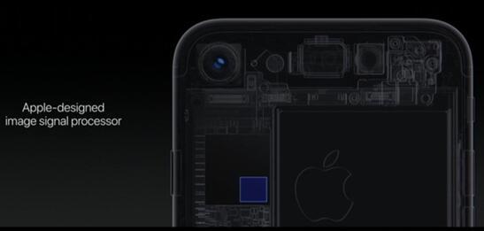 iPhone专属定制的ISP