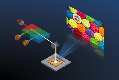 MicroVision PicoP®扫描技术的核心——MEMS扫描器