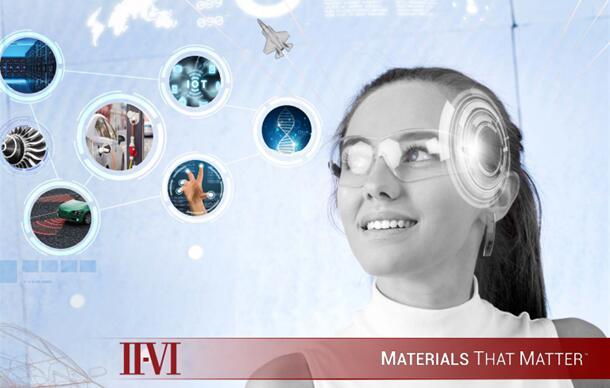 3D传感爆发,II-VI公司8000万美元收购一座6寸Fab