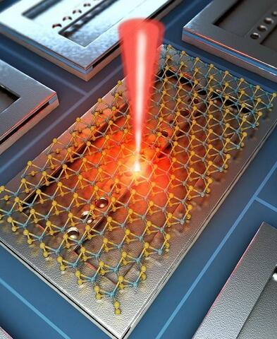 以二碲化钼单层在硅腔上打造的首款CMOS激光器(构想图)