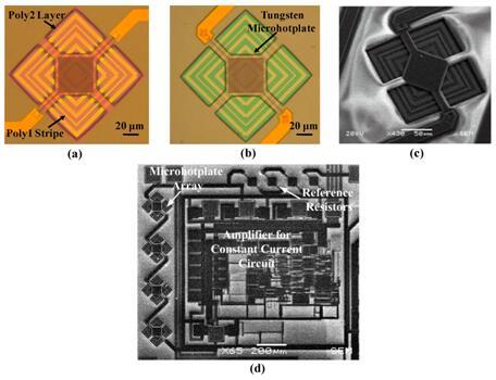 微热板传感器