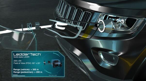集成在汽车前大灯中的LeddarTech固态LiDAR