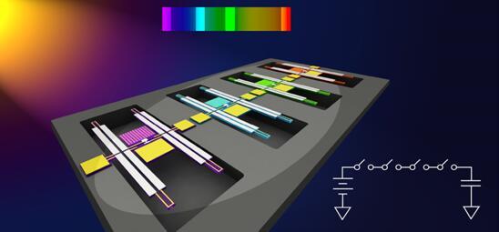 四个零功耗红外探测器组成的逻辑电路示意图