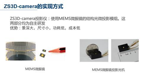 西安知微传感研发的ZS3D-camera的结构和优势