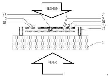 本发明的改进型光学读出红外探测器结构剖视图