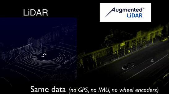 Augmented LiDAR算法处理图和LiDAR原始数据图对比