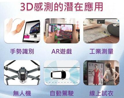 未来VCSEL与3D传感的潜在应用