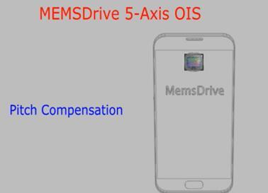 MEMS OIS 5轴光学防抖