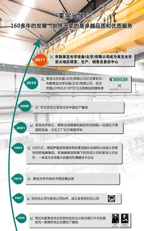 布勒莱宝光学设备(北京)有限公司发展历程