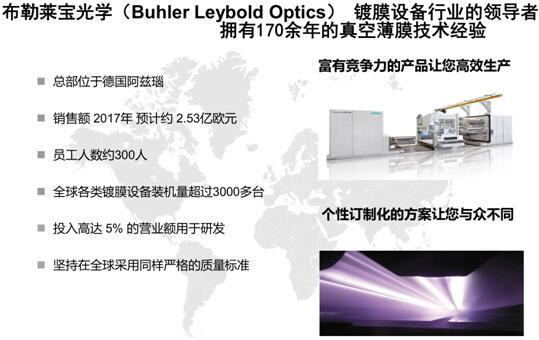 布勒莱宝光学是镀膜设备的领导者