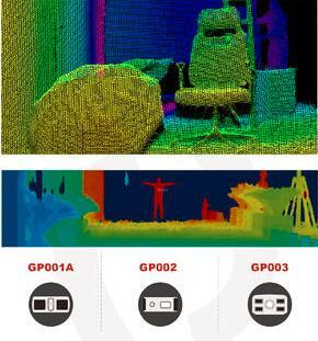 光珀智能发布的三款激光雷达
