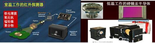 室温工作的红外探测器举例低温工作的碲镉汞半导体