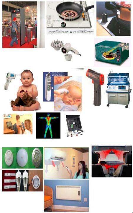 红外热电堆传感器众多的应用领域