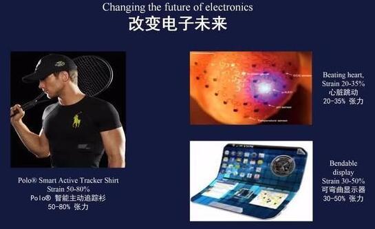 """柔性电子将""""颠覆""""智能手机时代"""