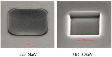 不同能量下刻蚀方形结构的倾斜视图