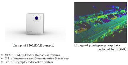 先锋近期发布的使用MEMS扫描镜的3D LiDAR