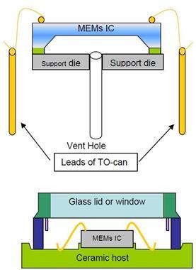MEMS压力传感器和MEMS光纤微镜阵列示意图