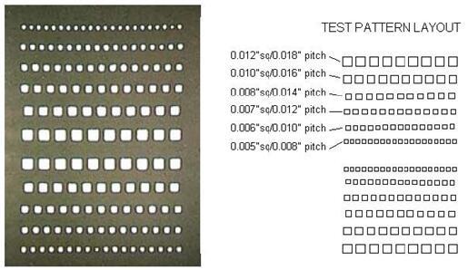 测试图形阵列和丝网印刷钝化层的芯片样片