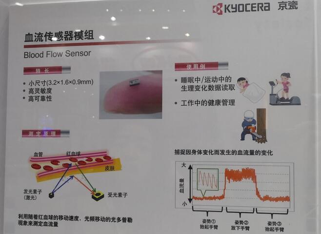 这个血流传感器模组(Blood Flow Sensor)是京瓷公司自主开发的传感器