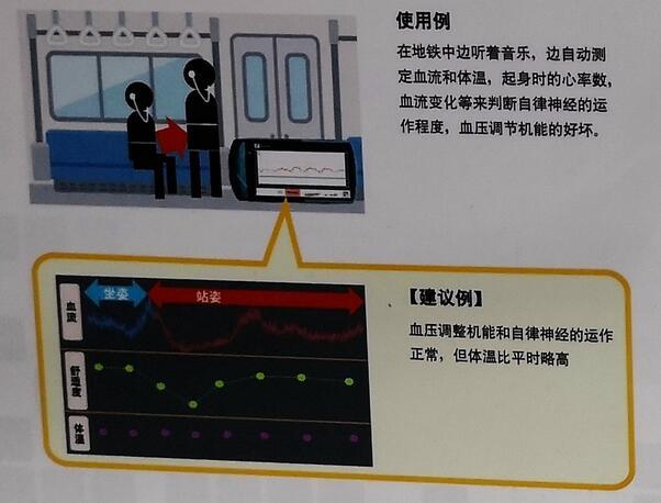 这个地铁中听音乐测定血流和体温的案例