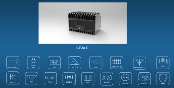 北醒光子专为自动驾驶设计的全固态激光雷达产品CE30-D