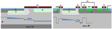 ITCCD和5T CMOS图像对比图