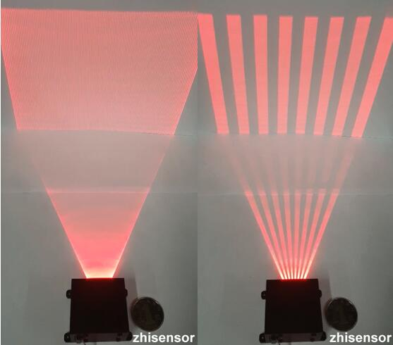 本模组投射可见光用于演示,产品模组为近红外光