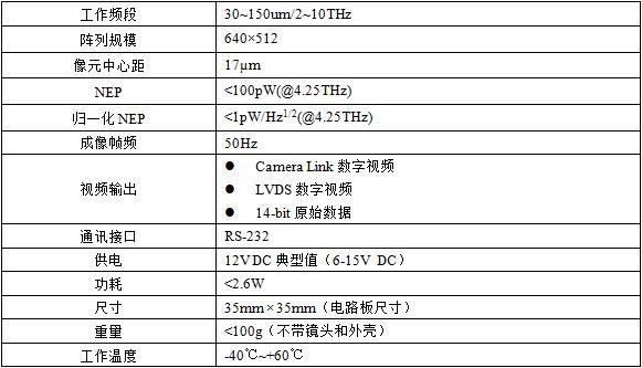 艾睿光电VGA太赫兹机芯主要技术指标