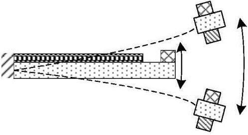 上图为当外界振动达到或超过预设阈值时,能量采集器的两级振子的振动模式示意图
