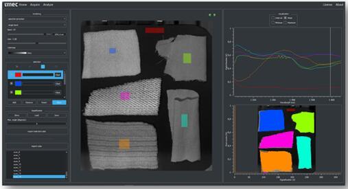 在SWIR波段使用Imec的1.1~1.7 µm波段内LS 100+光谱带的高光谱成像,可对各种不同的纺织品进行分类