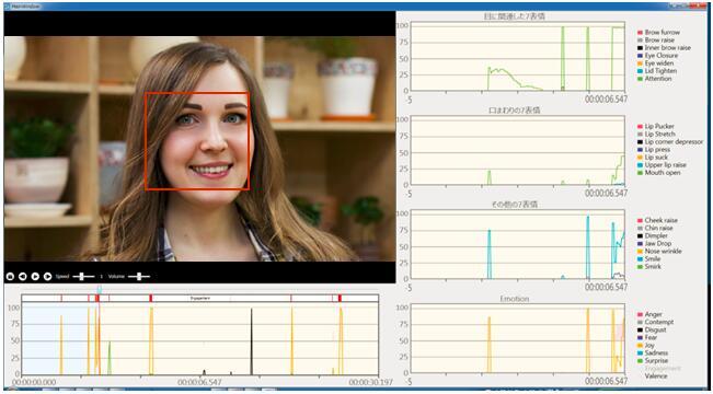 """用""""心传感器""""进行人物表情分析后的查看器界面"""