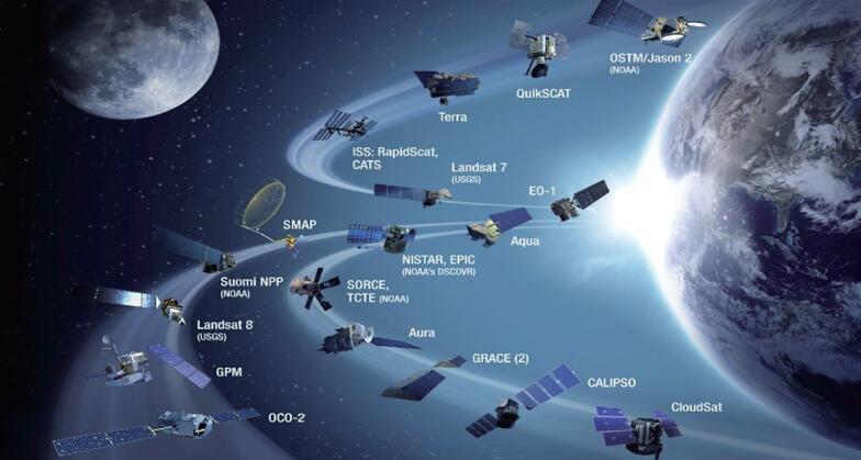 目前运行的NASA地球科学任务