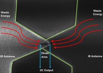 """""""领结型""""隧穿二极管结构图"""