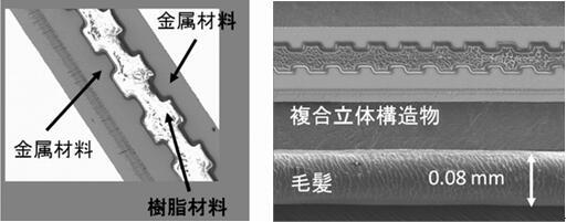 """左图为利用该技术制作的金属-树脂-金属""""三明治""""立体微结构,右图为该立体微结构与人体毛发的尺寸对比"""