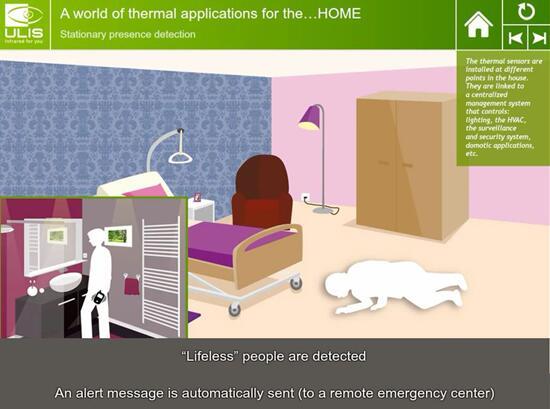 ULIS热传感器可及时发现需要急救的人,并向相关监护人通过手机等方式发出警报